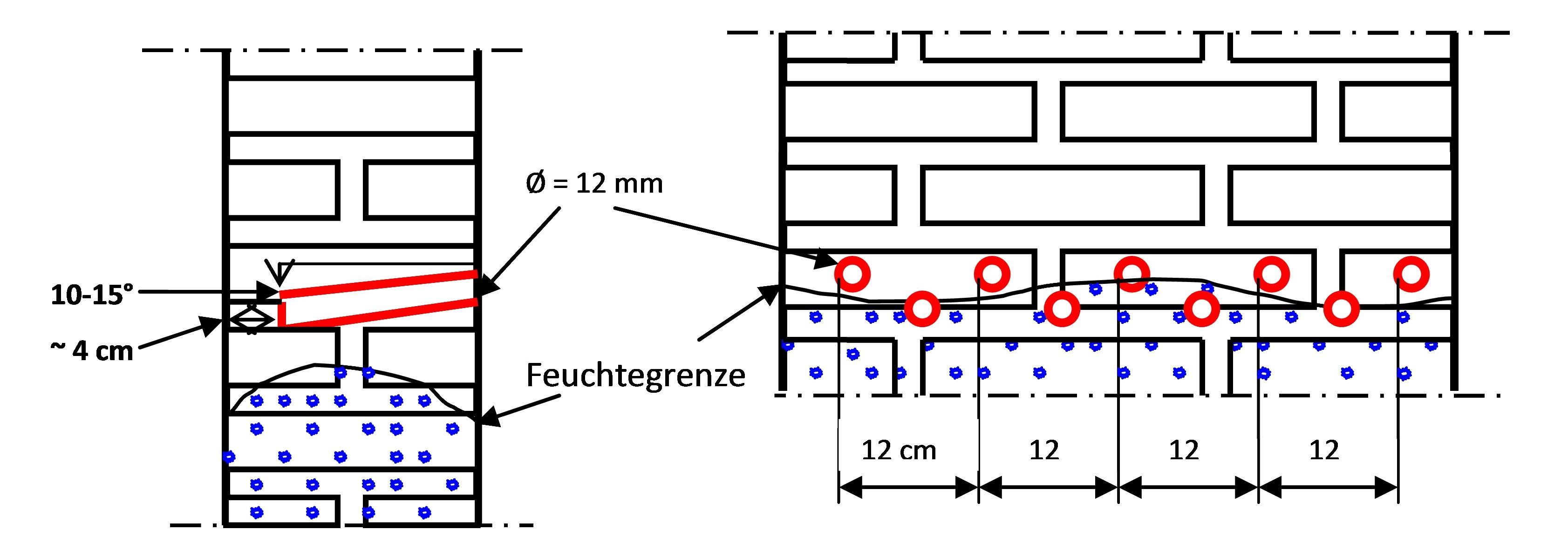 Einbringen-der-Bohrl-cher-Likosil-95