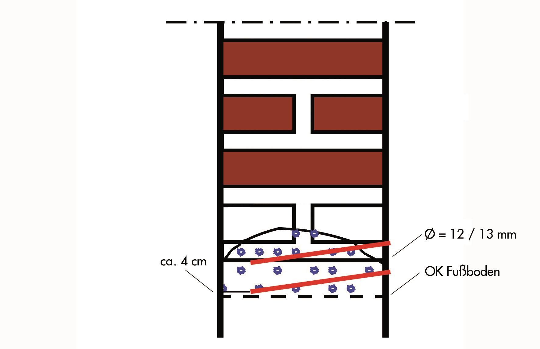 Einbringen-der-Bohrl-cher-Likosil-HS-C-plus-Bild-1